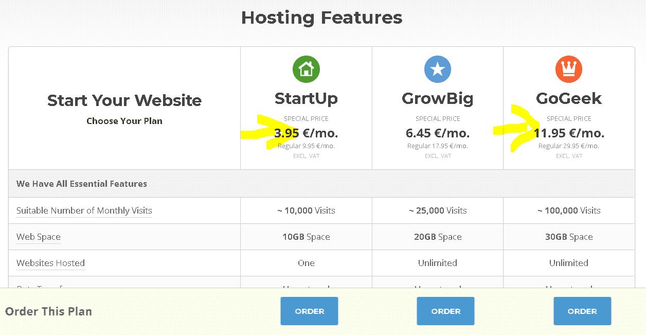 WordPress vs Umbraco hosting